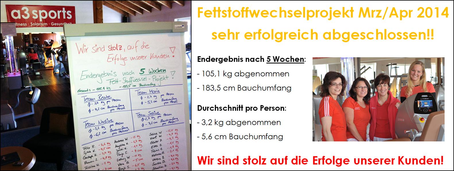 fb_FSW-Mrz+Apr-2014_Endergebnis-Gesamtbild