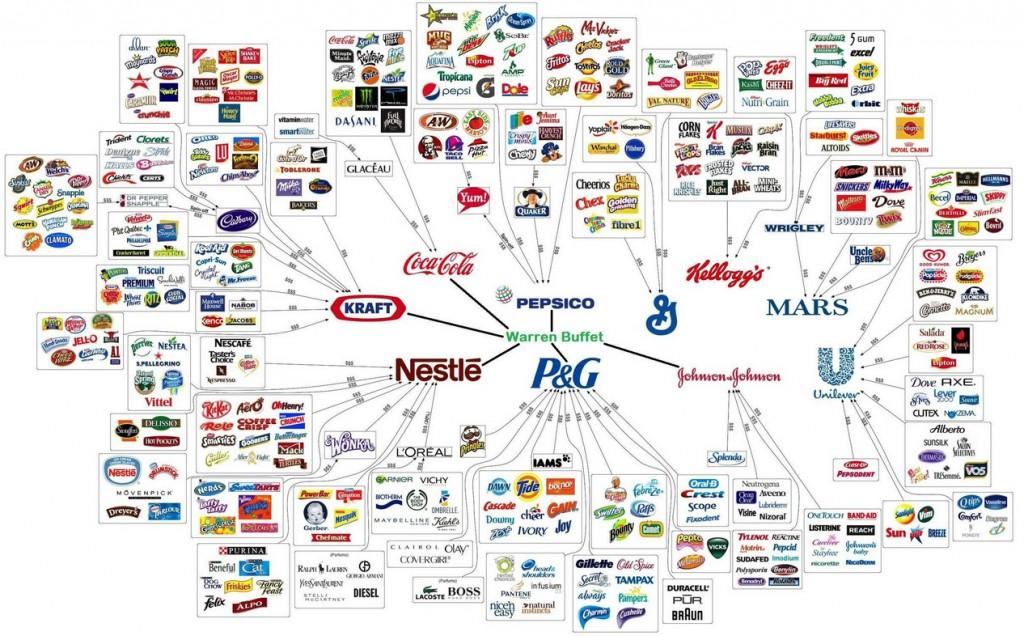 Zehn Lügen der Lebensmittelindustrie